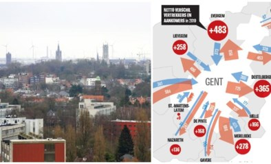Van Gent naar Evergem, Merelbeke en Destelbergen: stadsvlucht flakkert opnieuw op