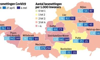 Nijlen telt 27 nieuwe besmettingen na uitbraak in woon-zorgcentrum