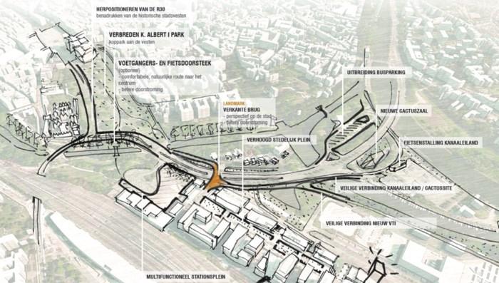 Studie naar voetgangersbrug of -tunnel aan station van Brugge