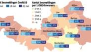 Nauwelijks nieuwe coronabesmettingen in regio