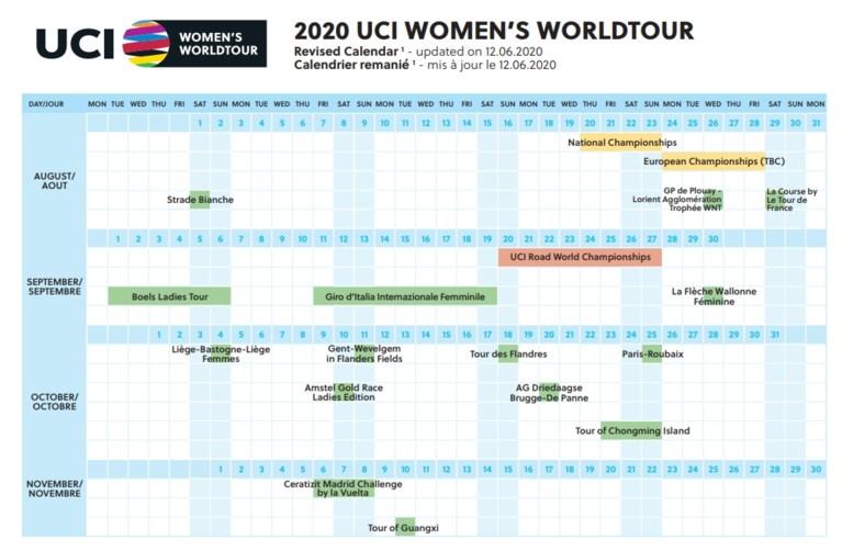 Eindelijk: UCI maakt definitieve kalender voor het resterende wielerjaar bekend