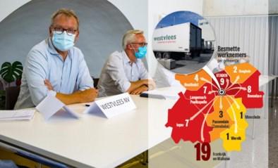 Westvlees kleurt hele regio rood: al 67 besmettingen, maar bedrijf blijft voorlopig open