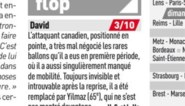 Ex-Buffalo Jonathan David kan niet winnen bij debuut voor Lille, Franse sportkrant haalt genadeloos hard uit