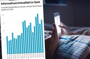 Maar één vorm van criminaliteit nam toe tijdens de lockdown in Gent