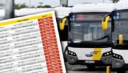 Slechts een derde van chauffeurs De Lijn is aan het werk: ontdek hier of uw bus rijdt