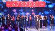 Franstalige solidariteitsactie CAP48 brengt recordbedrag van 6,7 miljoen euro op