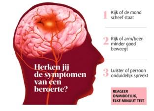 Vernieuwde beroerte-eenheid AZ Rivierenland boekt goede resultaten: kliniek voor miniberoertes op komst in 2021