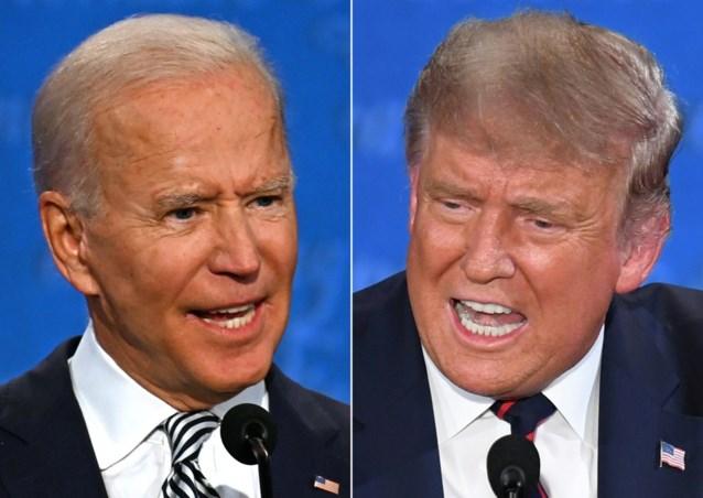 Uitslag verkiezingen Amerika 2020: bekijk hier de resultaten van Donald Trump en Joe Biden