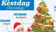 Test uw Gents: hoeveel kerstbegrippen kan u opnoemen in het Gentse dialect?