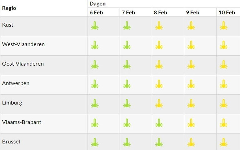 KMI schakelt versnelling hoger: code oranje in Vlaanderen wegens verwachte sneeuwval, ook extreme koude op komst