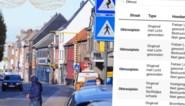 Straat per straat: dit zijn alle ongevallen in Dampoort en Oud-Gentbrugge van de laatste drie jaar