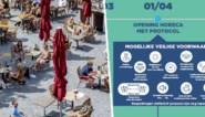 Het plan waarmee de horeca op 1 april wil openen
