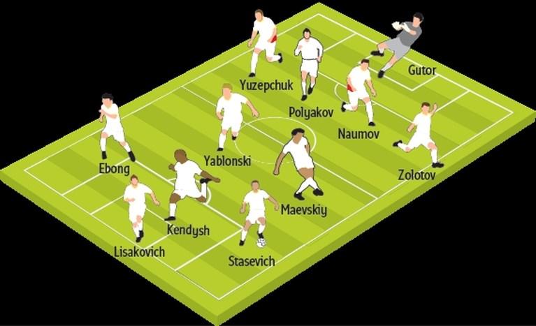 Veel verrassingen in opstelling Rode Duivels tegen Wit-Rusland: Vanaken, Praet en Doku starten