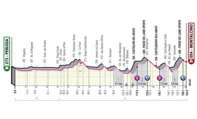 GIRO 2021. Etappe 11 (Perugia - Montalcino). Wijnetappe met mini-Strade Bianche