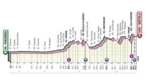 GIRO 2021. Etappe 4 (Piacenza - Sestola). Gestaag bergop naar skioord, maar nog geen bergrit