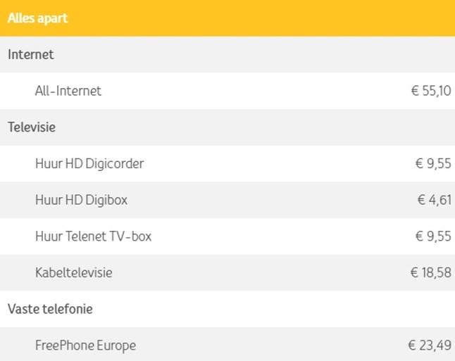 Telenet verhoogt tarieven voor heel wat internet- en televisieklanten: bekijk hier wat er voor jou verandert