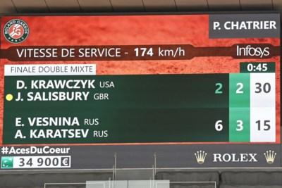 15, 30 en dan opeens 40. En iets met liefde: waarom is de puntentelling in tennis zo vreemd?