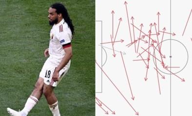 Jason Denayer zorgt voor memorabele statistiek tegen Denemarken