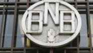 Belgische economie groeit in 2021 met 5,4%, voorspelt Europese Commissie