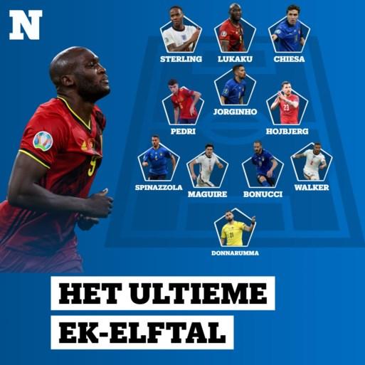 Romelu Lukaku enige Belg in Team van het EK: UEFA verkiest Rode Duivel boven topschutters Ronaldo en Schick