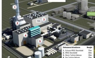 Gascentrale Schoonhees gaat half miljard kosten