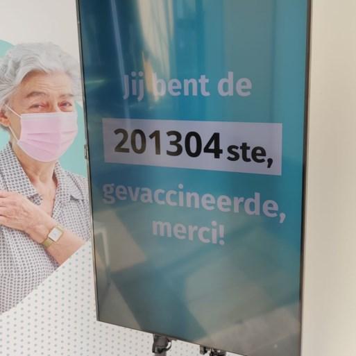 200.000 eerste vaccins én nieuw testrecord: strijd tegen coronavirus op kruissnelheid in Gent