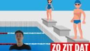 ZO ZIT DAT. Zwemmen sommige atleten met twee zwembroeken om sneller te zijn?